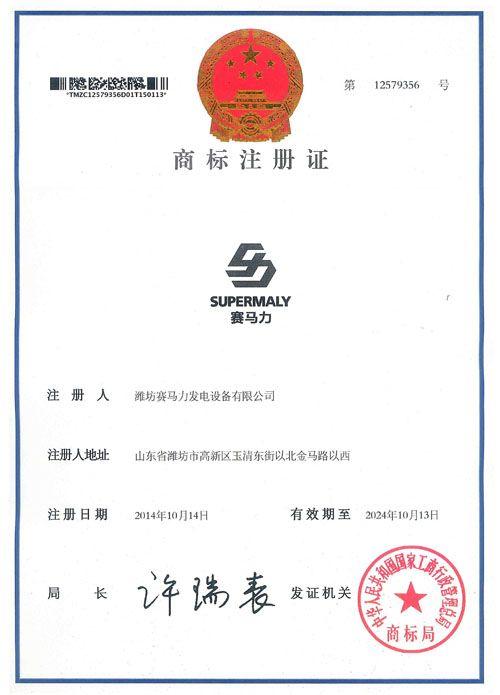 Supermaly Trademark Registration
